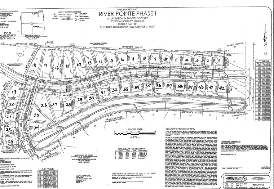 Lot 508 River Pointe Ozark, MO 65721 - Photo 6