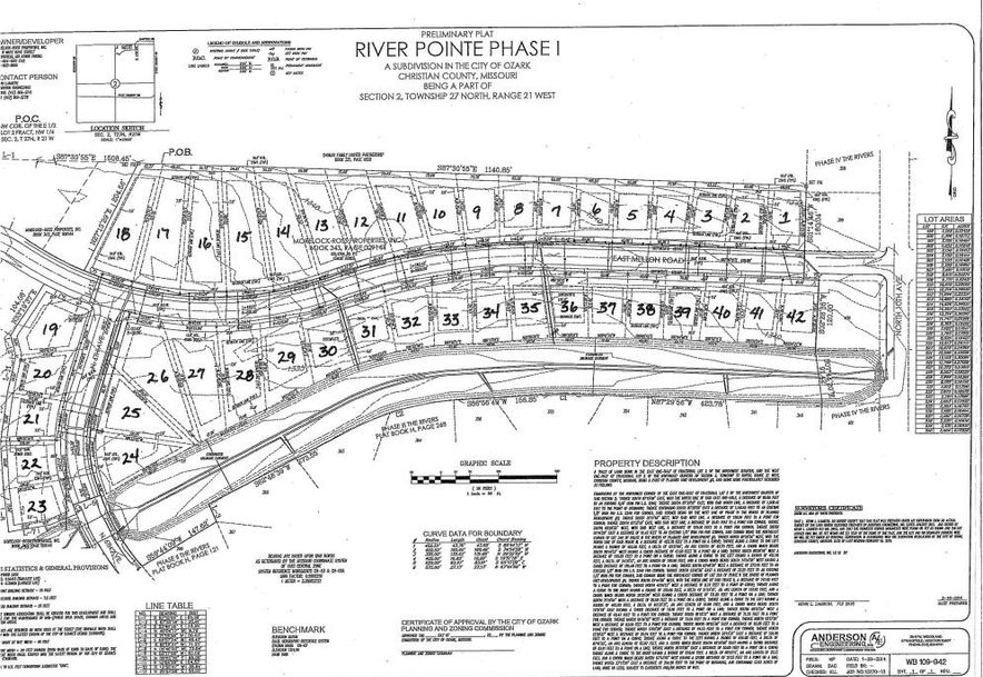 Lot 34 River Pointe Ozark, MO 65721 - Photo 3